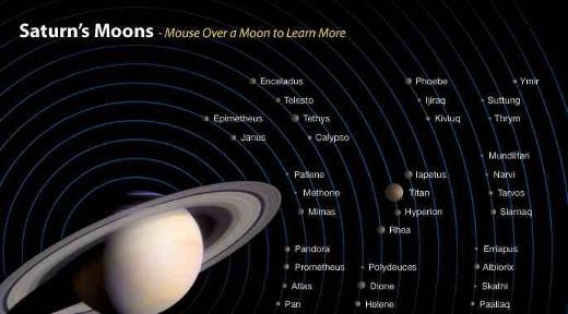 Księżyce Saturna